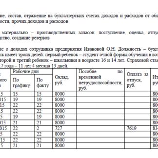МЭБИК Бухгалтерский учет, анализ и аудит Билет 2