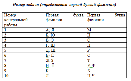 МПУР для МЭБИК выбор варианта